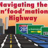 Navigating the In'food'mation Highway
